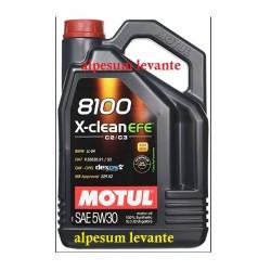Aceite Motul 8100 X-Clean EFE C2/C3 5w30